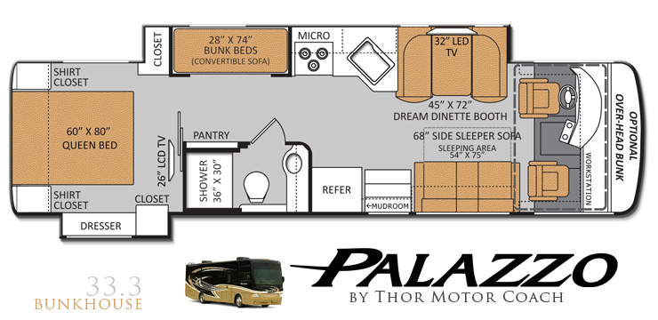 Thor motor coach to launch floorplan duo for palazzo diesel pushers rv trader insider